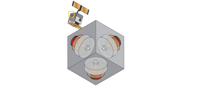 卫星反作用轮扭力测量与控制