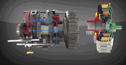 动态扭矩传感器的领域:遍及各行各业